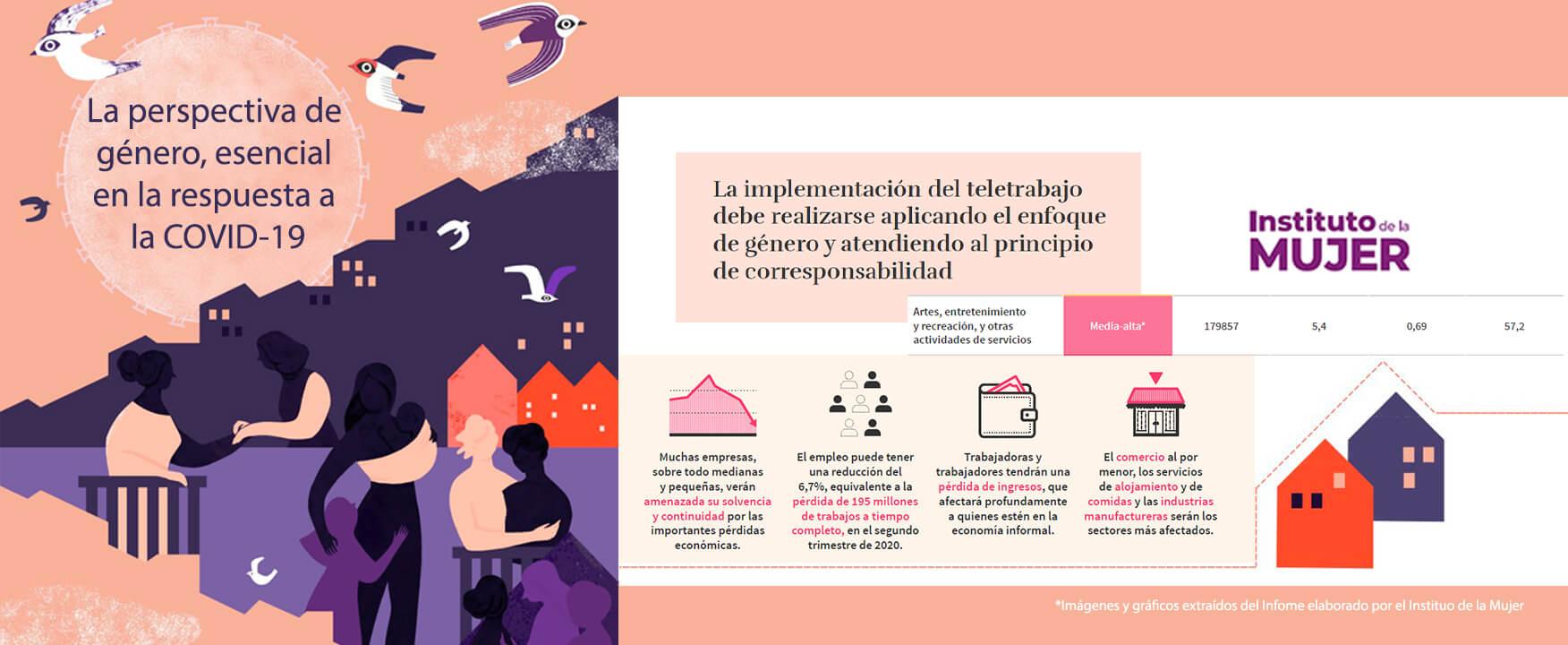 Informe-Instituto-de-la-mujer